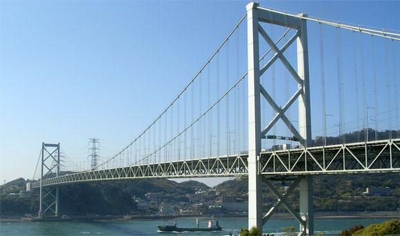 Kanmon-broen