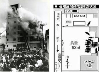 Nagasakiya-branden i Amagasaki