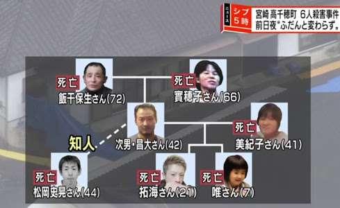 Familietragedien i Takachiho