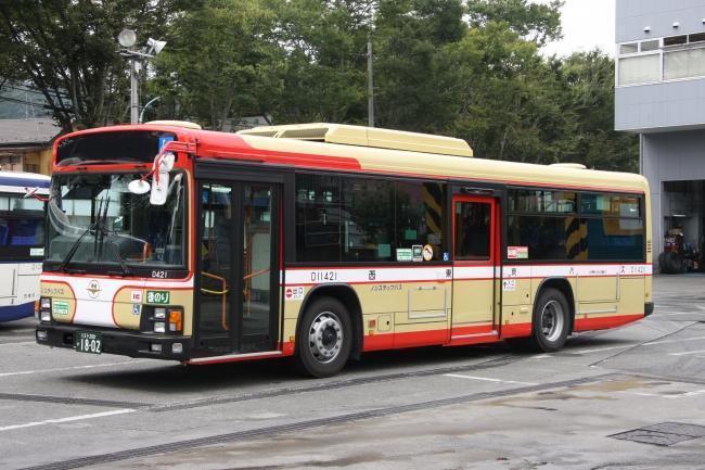 Transport i Japan