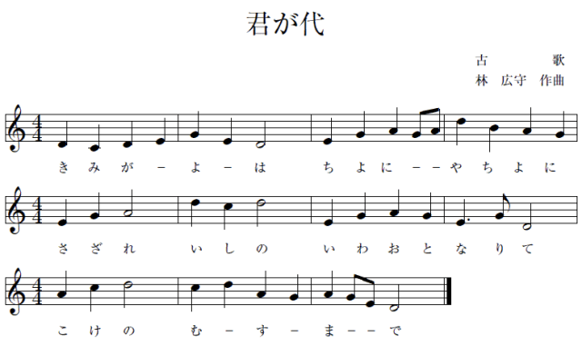 Japans nationalsang